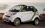 Smart Fortwo Electric Drive For Sale